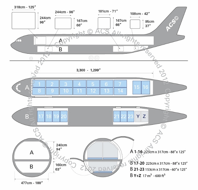 Layout Digram of AIRBUS A330-200F