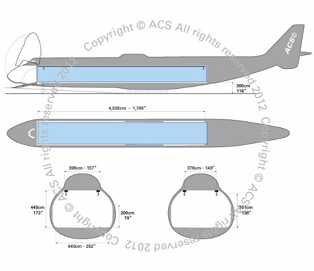 Layout Digram of ANTONOV AN-225