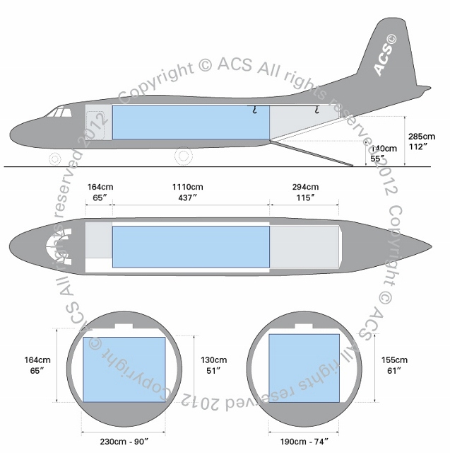 Layout Digram of ANTONOV AN-26