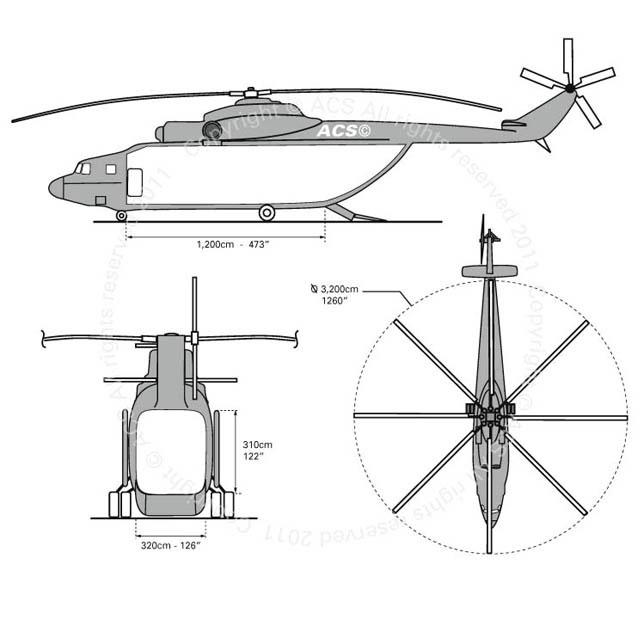 Layout Digram of MIL MI-26
