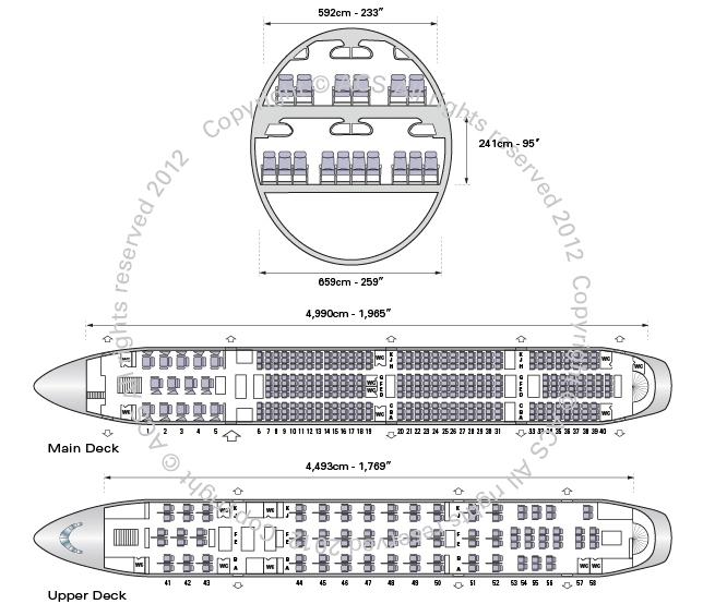 Layout Digram of AIRBUS A380