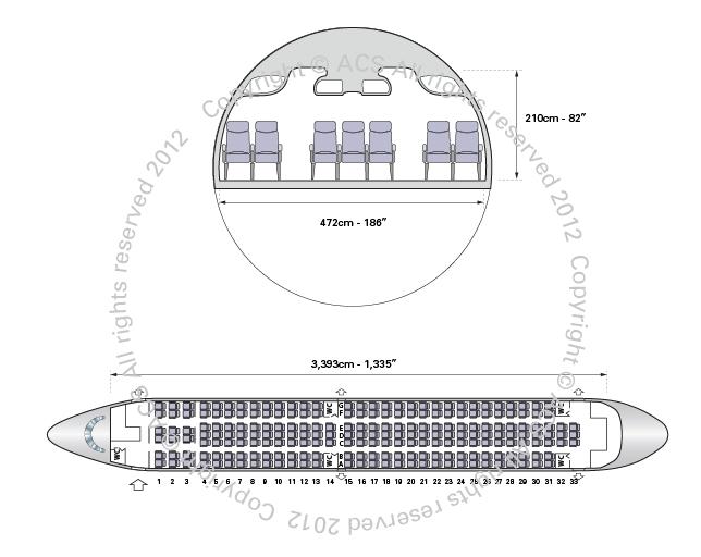 Layout Digram of BOEING B767 200 300