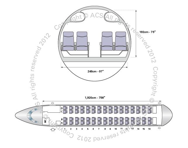 Layout Digram of BAE ATP
