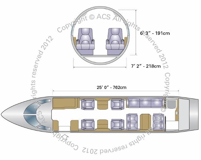 Layout Digram of GULFSTREAM G200 G280