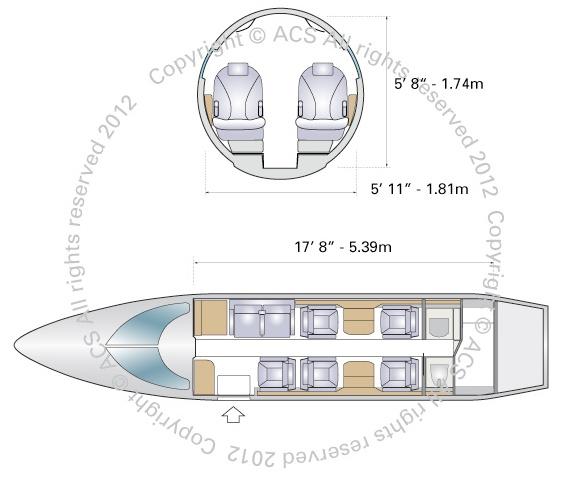 Layout Digram of BOMBARDIER LEARJET 60 60XR