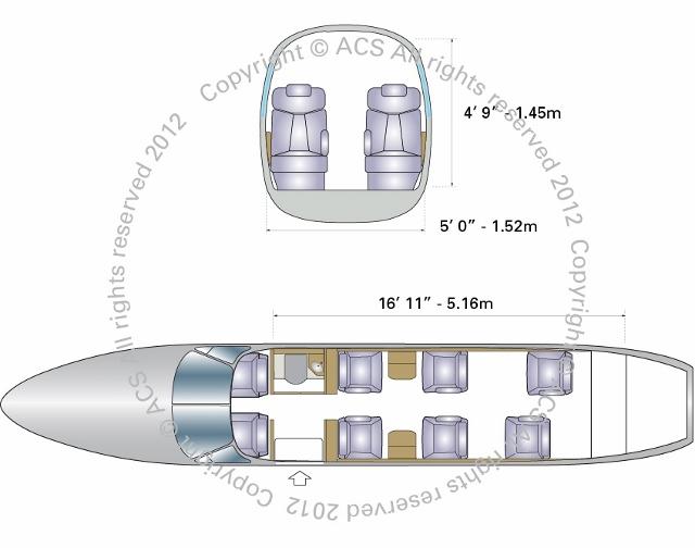 Layout Digram of PILATUS PC 12