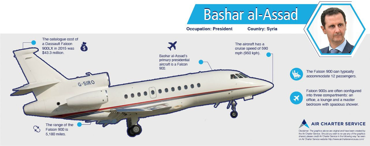 Graphic summary of Bashar al-Assad's aircraft, its specifications, amenities and special features