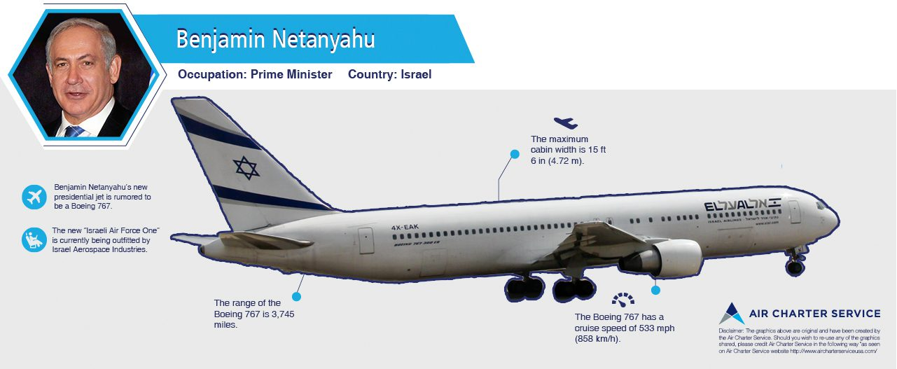Graphic summary of Benjamin Netanyahu's aircraft, its specifications, amenities and special features