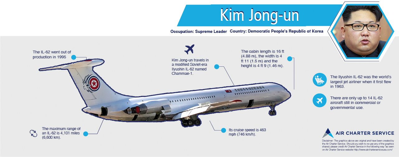 Graphic summary of Kim Jong-un's aircraft, its specifications, amenities and special features