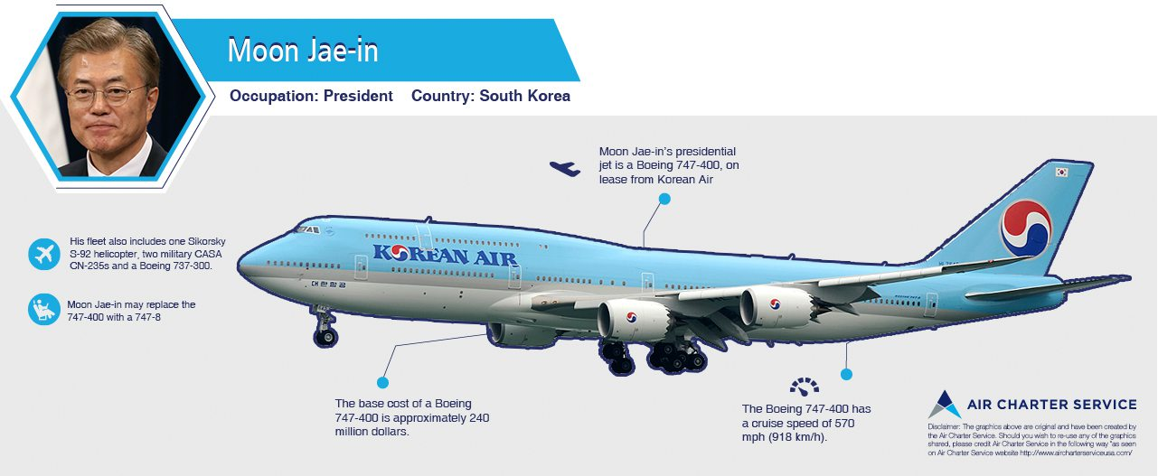 Graphic summary of Moon Jae-in's aircraft, its specifications, amenities and special features