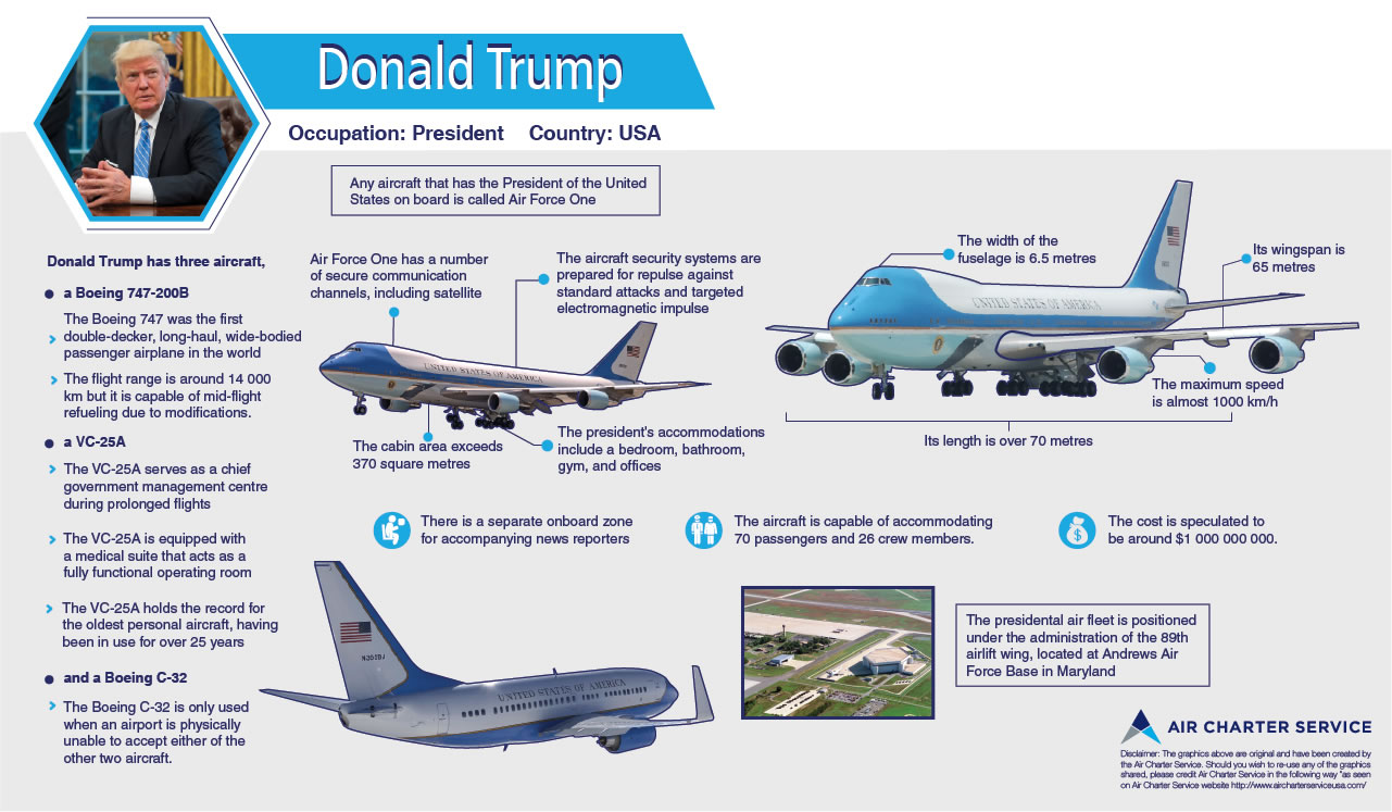 Graphic summary of Donald Trump's aircraft, their specifications, amenities and special features