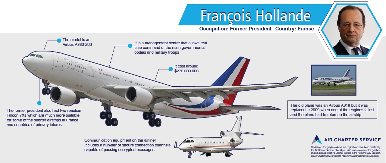 Graphic summary of François Hollande's aircraft, their specifications, amenities and special features