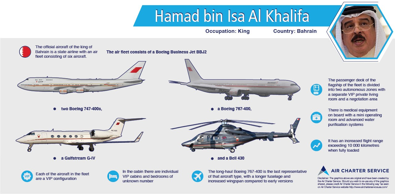 Graphic summary of Hamad bin Isa Al Khalifa's aircraft, their specifications, amenities and special features