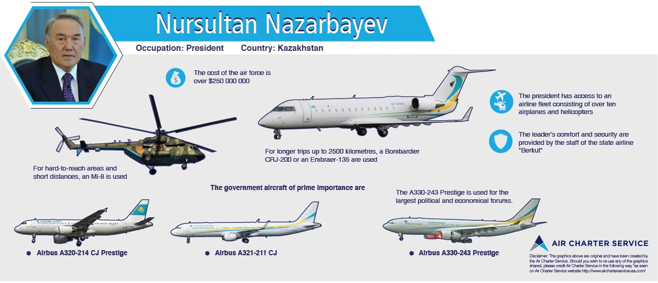 Graphic summary of Nursultan Nazarbayev's aircraft, their specifications, amenities and special features