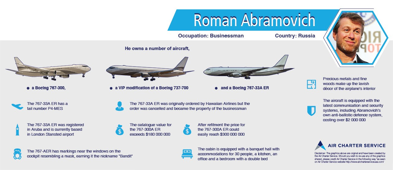 Graphic summary of Roman Abramovich's aircraft, their specifications, amenities and special features