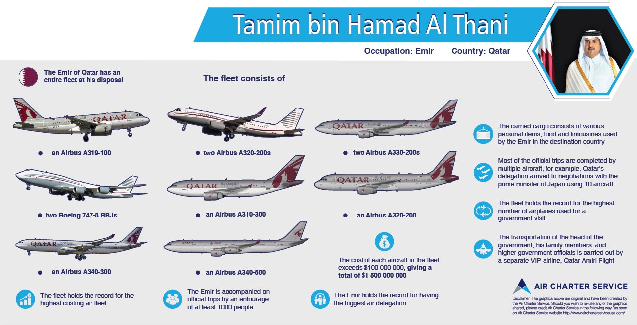 Graphic summary of Tamim bin Hamad Al Thani's aircraft, their specifications, amenities and special features