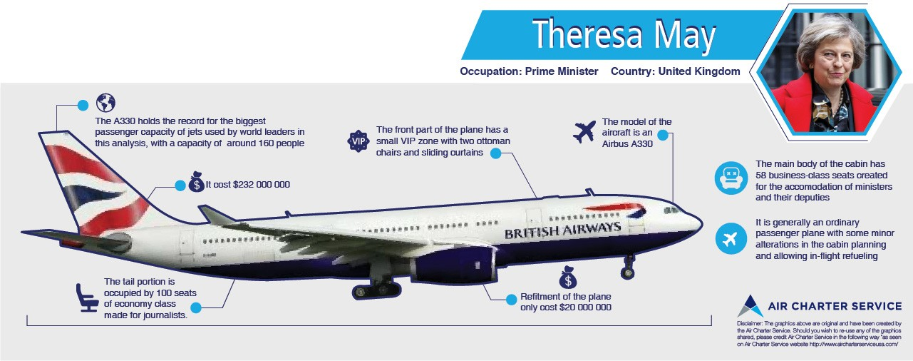 Graphic summary of Theresa May's aircraft, its specifications, amenities and special features
