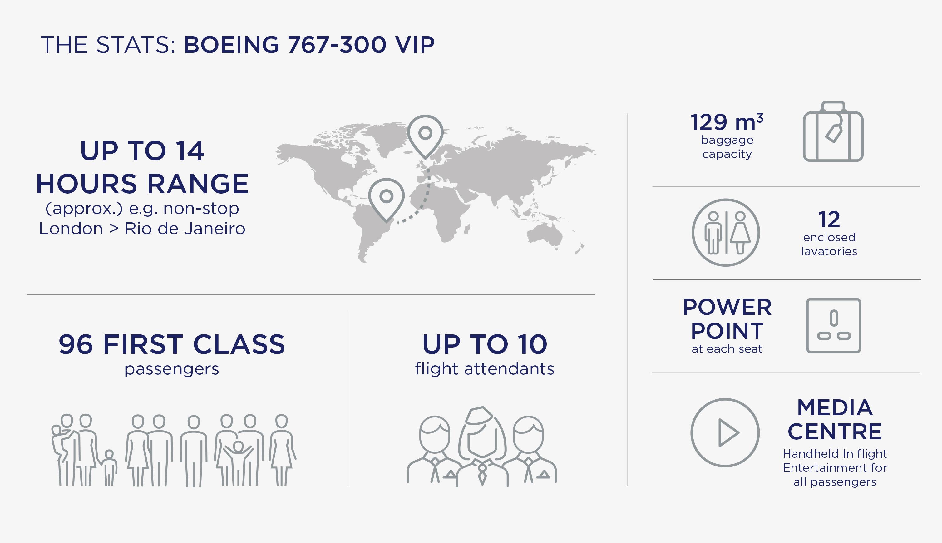 VIP Boeing 767-300 Graphic