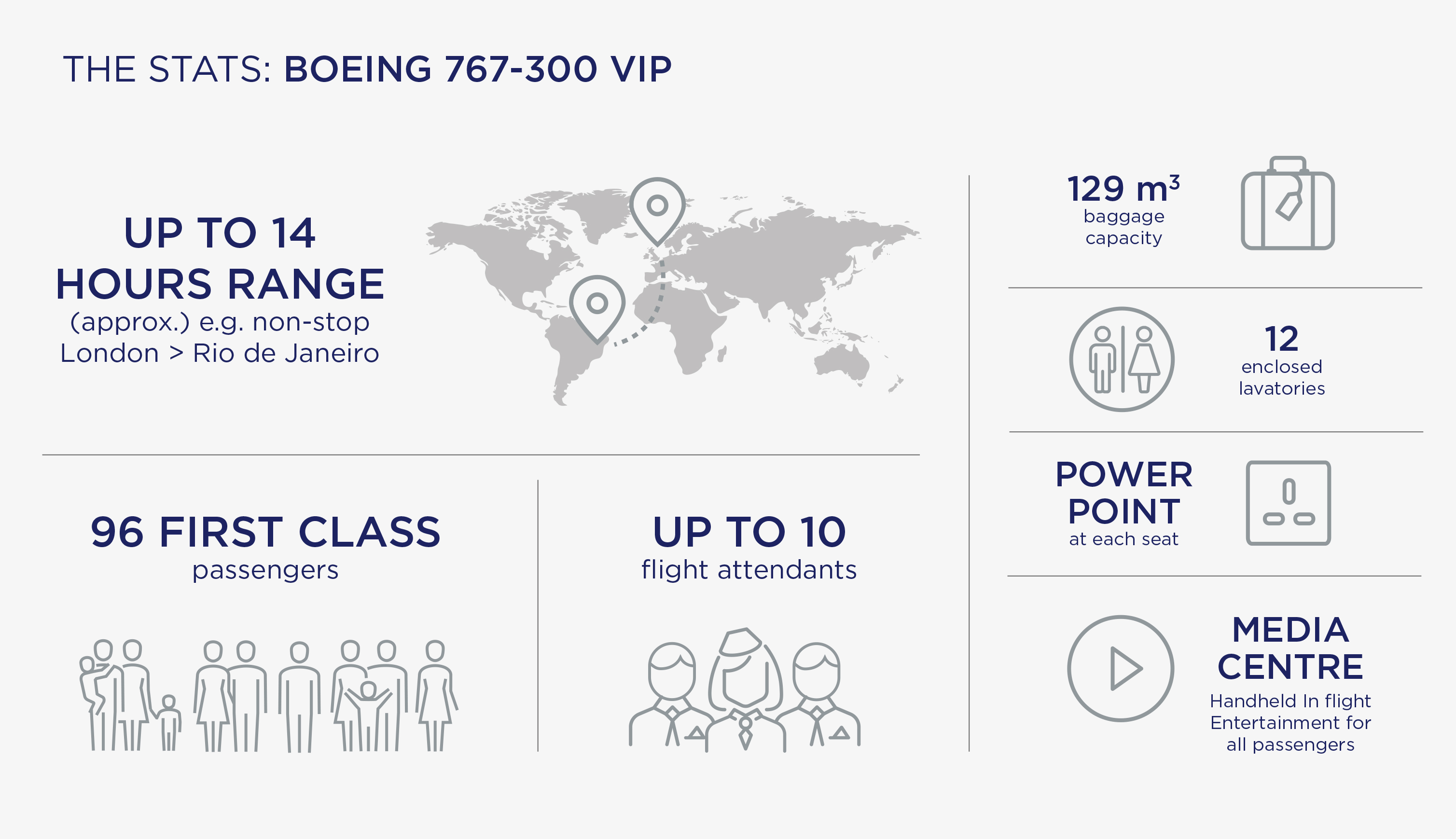 VIP Boeing 767-300 Graphic