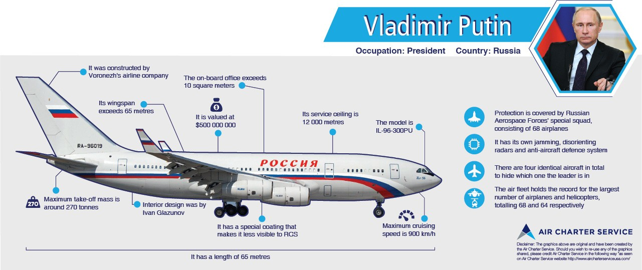 Graphic summary of Vladimir Putin's aircraft, its specifications, amenities and special features