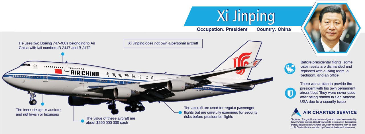 Graphic summary of Xi Jinping's aircraft, their specifications, amenities and special features