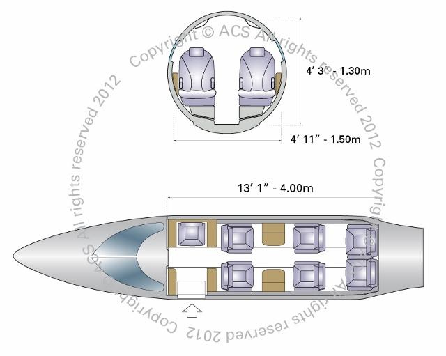 Layout Digram of BOMBARDIER LEARJET 35 36