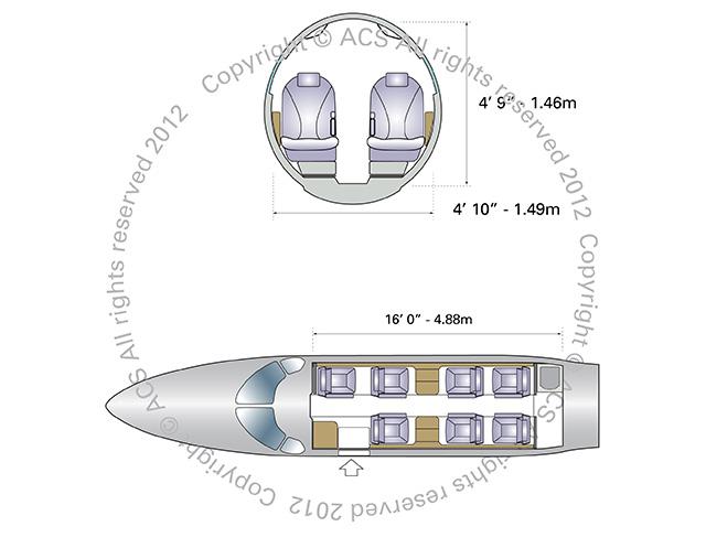 Layout Digram of CESSNA CITATION II